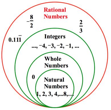 number series tricks