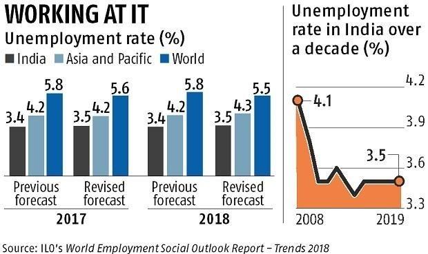 disadvantages of unemployment