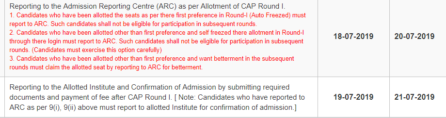 CAP Round 1 MBA